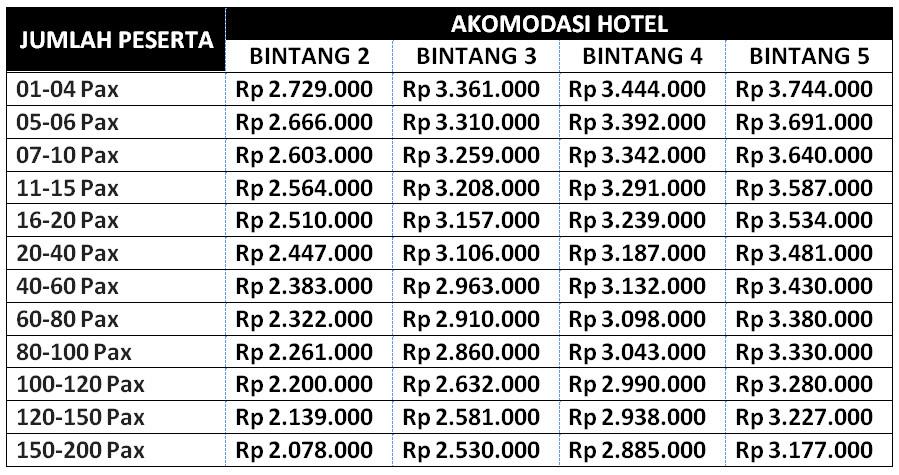 Paket Tour Lombok 5 Hari 4 Malam Tour 5H4M A 768x481