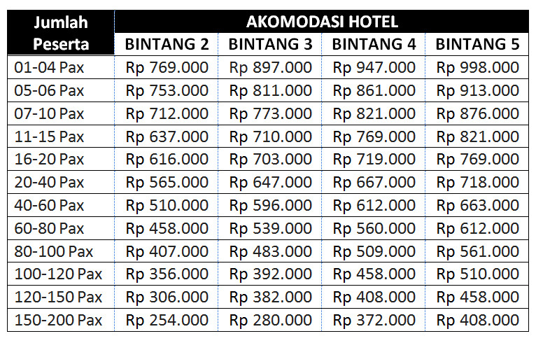 Paket Tour Lombok 2 Hari 1 Malam T 2H1M A 768x480