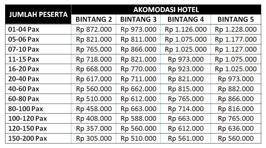 Paket Tour Lombok 2 Hari 1 Malam T 2H1M B 768x459